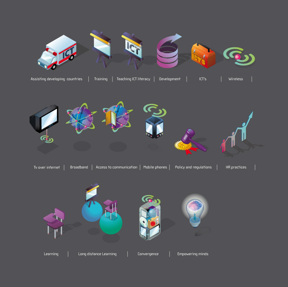 ITU icons library
